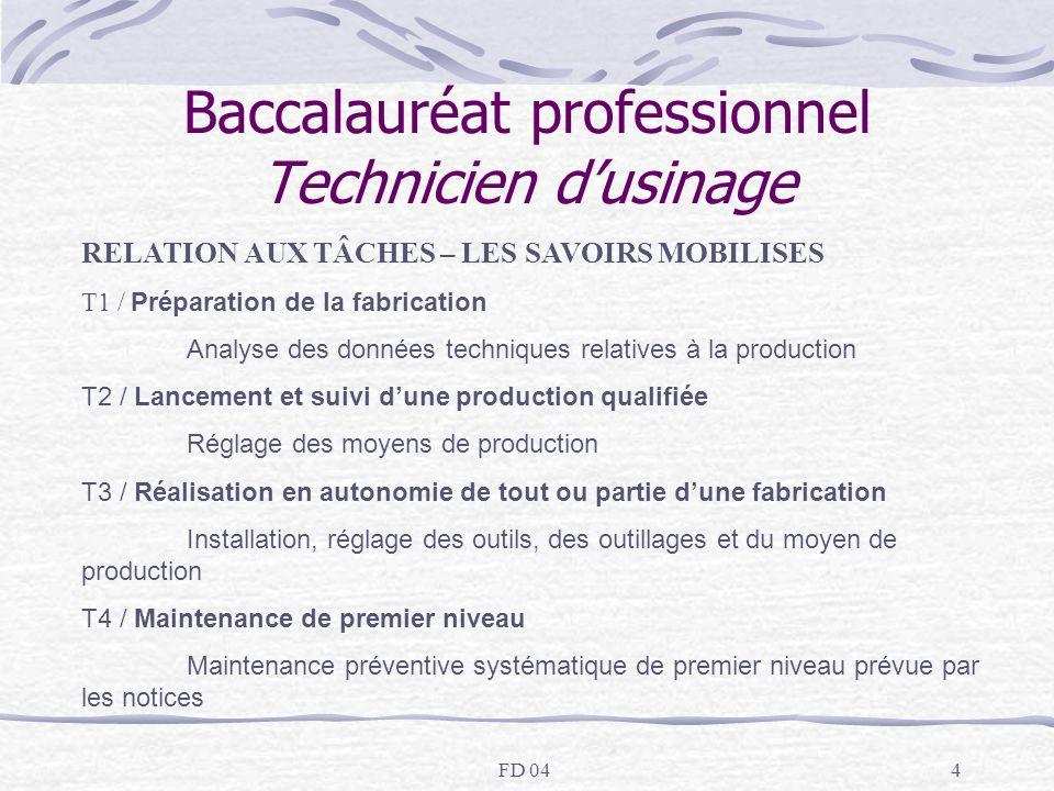 FD 044 Baccalauréat professionnel Technicien dusinage RELATION AUX TÂCHES – LES SAVOIRS MOBILISES T1 / Préparation de la fabrication Analyse des donné