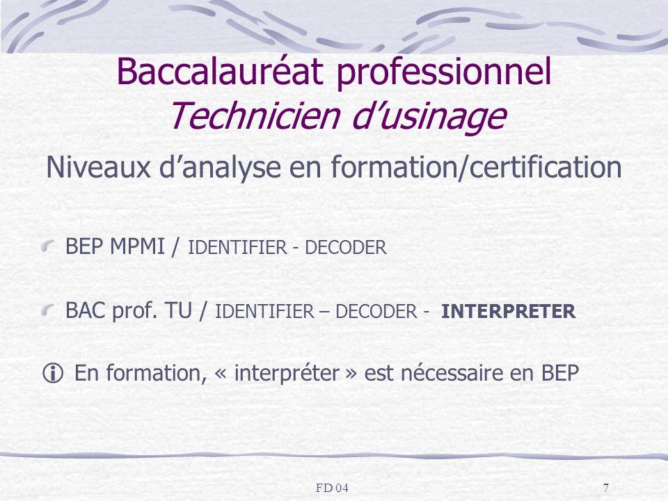 FD 047 Baccalauréat professionnel Technicien dusinage Niveaux danalyse en formation/certification BEP MPMI / IDENTIFIER - DECODER BAC prof. TU / IDENT