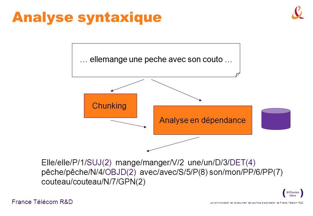 La communication de ce document est soumise à autorisation de France Télécom R&D France Télécom R&D Analyse syntaxique Chunking … ellemange une peche
