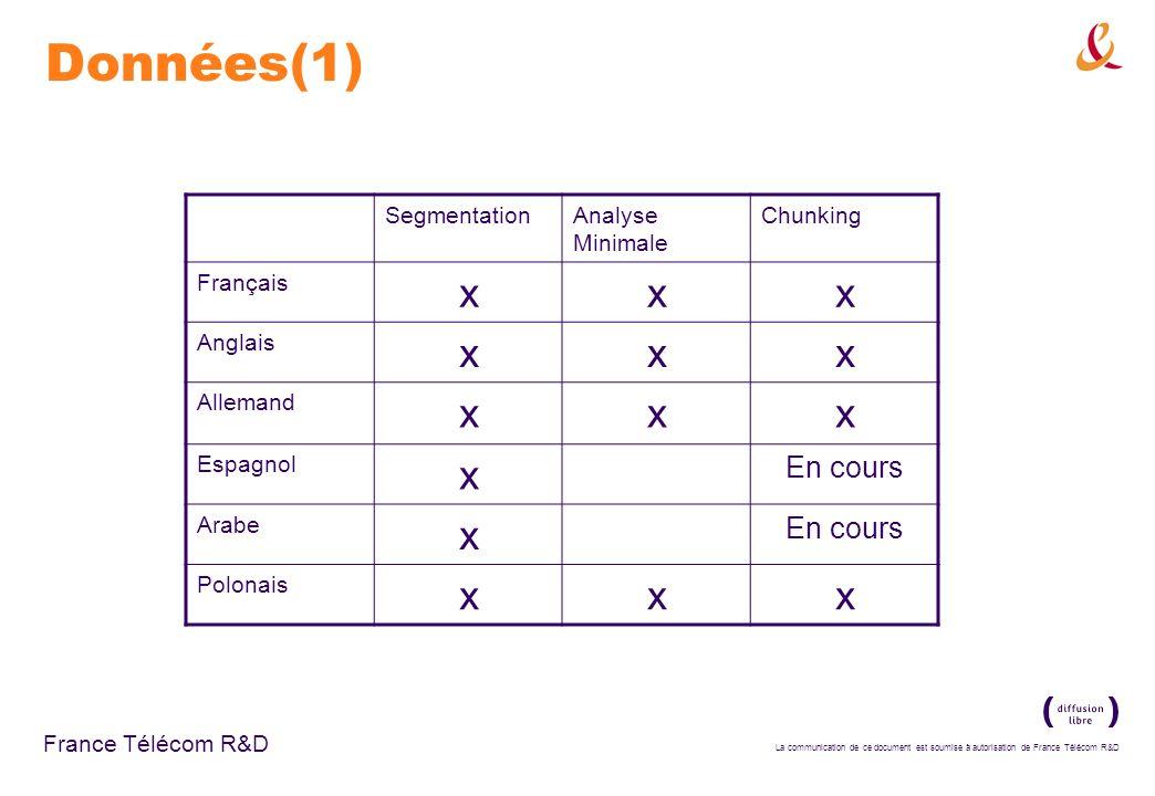 La communication de ce document est soumise à autorisation de France Télécom R&D France Télécom R&D Données(1) SegmentationAnalyse Minimale Chunking F
