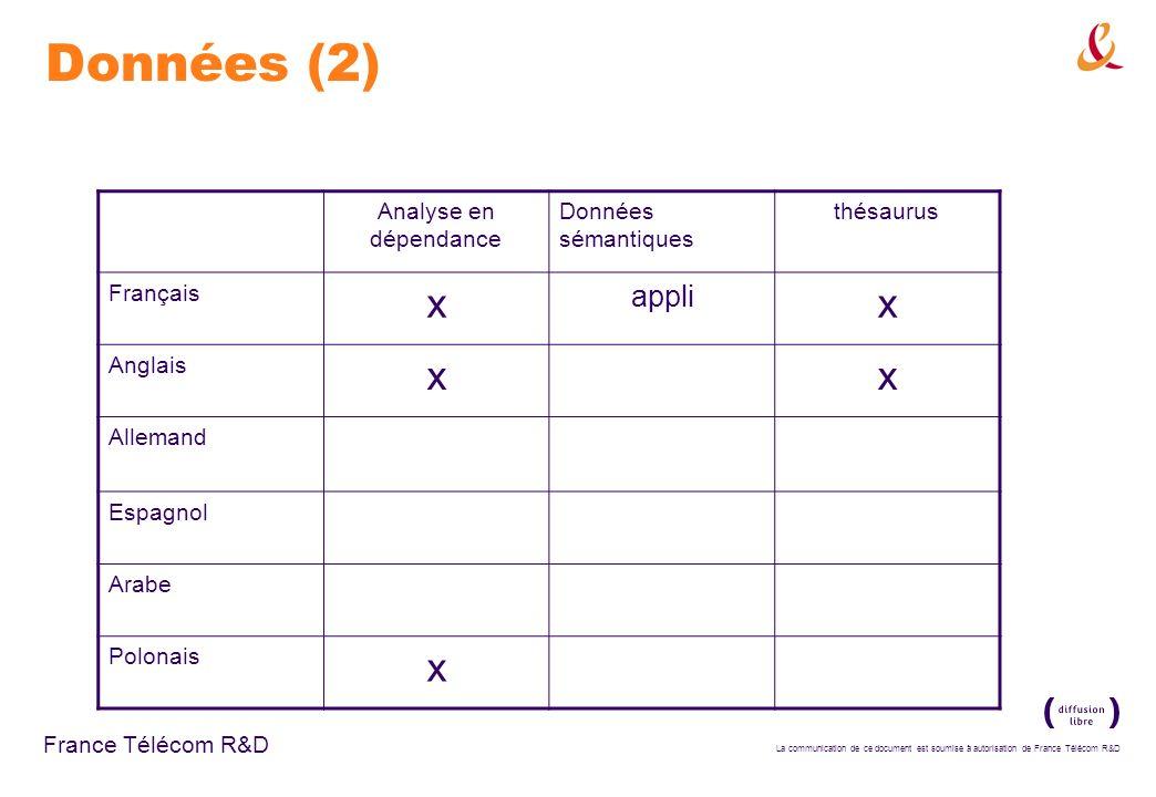 La communication de ce document est soumise à autorisation de France Télécom R&D France Télécom R&D Données (2) Analyse en dépendance Données sémantiq