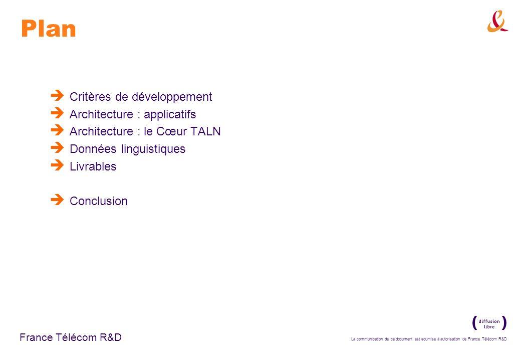 La communication de ce document est soumise à autorisation de France Télécom R&D France Télécom R&D Critères de développement Indépendance par rapport aux données linguistiques Robustesse Souplesse dutilisation Sorties multiples Tracabilité de chaque module Portabilité (C,C++ sous Solaris UNIX, LINUX, … WINDOWS) Modules paramétrables Stockage des résultats dans un graphe danalyse
