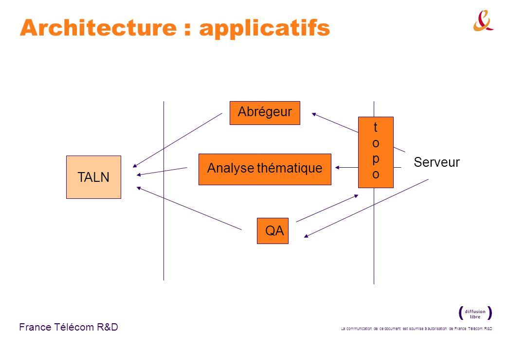 La communication de ce document est soumise à autorisation de France Télécom R&D France Télécom R&D Architecture : applicatifs Serveur TALN Analyse th