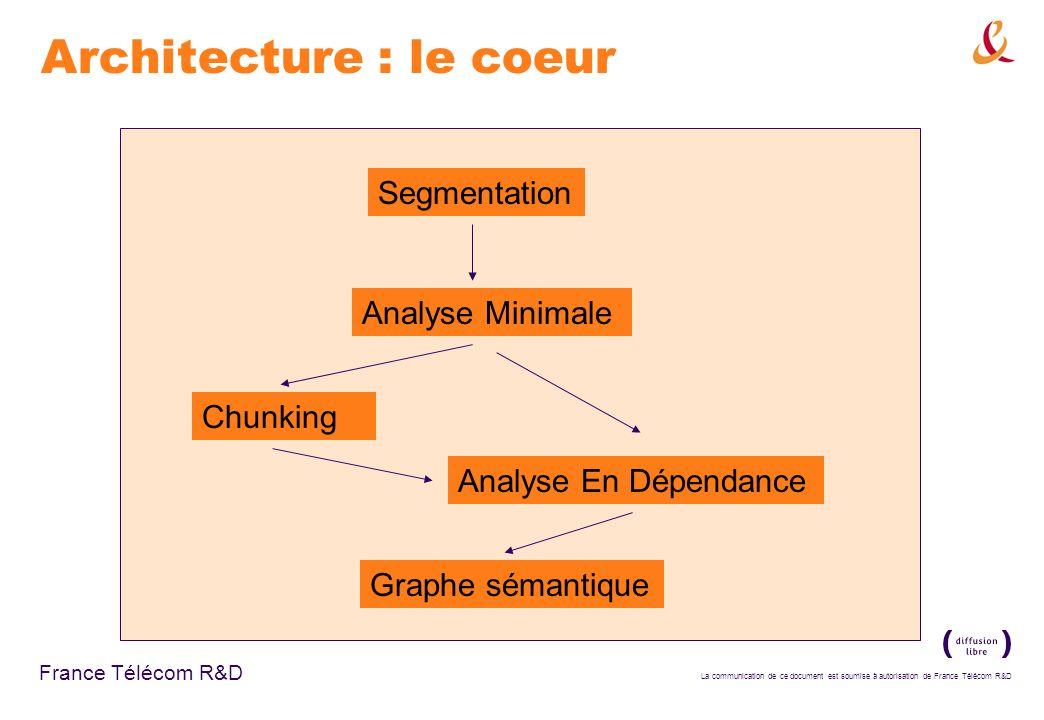 La communication de ce document est soumise à autorisation de France Télécom R&D France Télécom R&D Architecture : le coeur Segmentation Analyse Minim