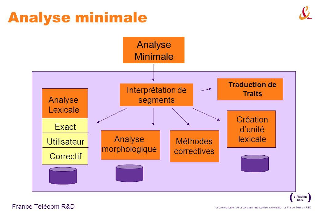 La communication de ce document est soumise à autorisation de France Télécom R&D France Télécom R&D Analyse minimale Méthodes correctives Analyse Mini