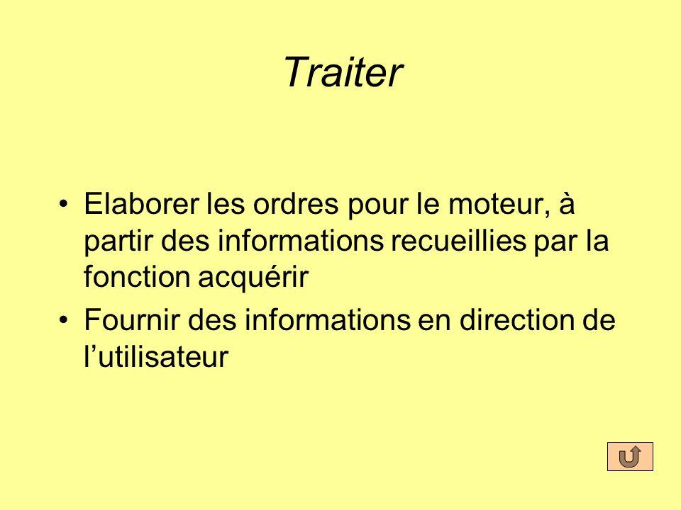 Traiter Elaborer les ordres pour le moteur, à partir des informations recueillies par la fonction acquérir Fournir des informations en direction de lu