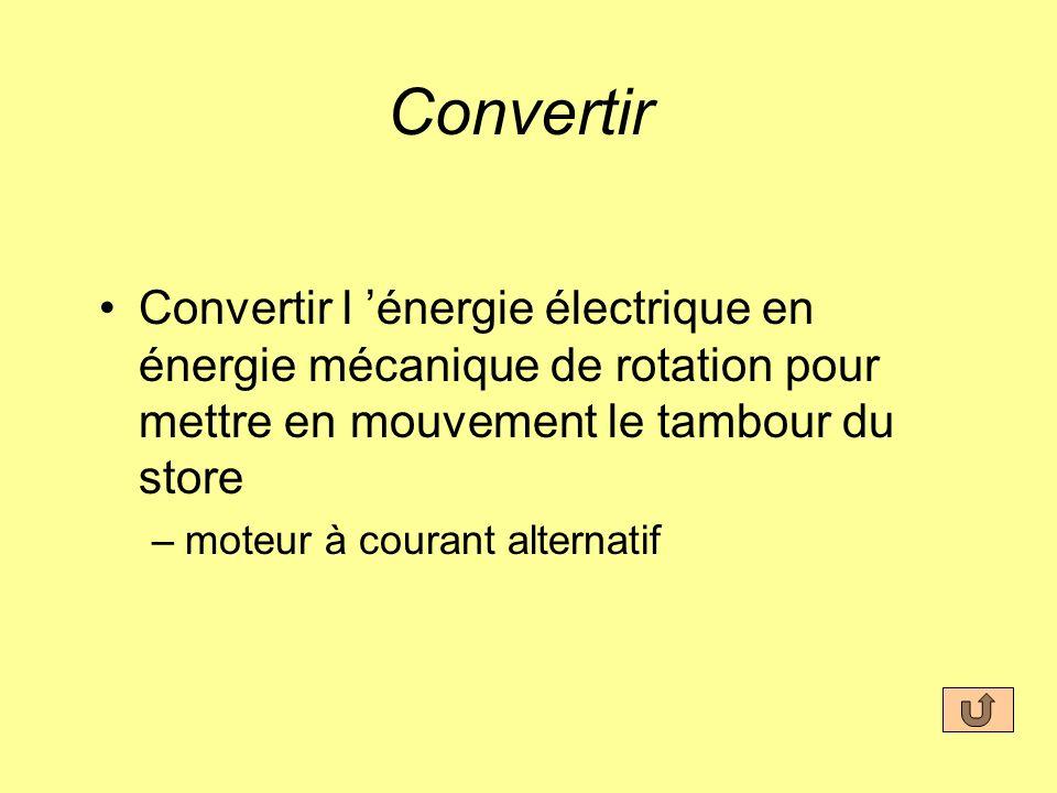 Convertir Convertir l énergie électrique en énergie mécanique de rotation pour mettre en mouvement le tambour du store –moteur à courant alternatif