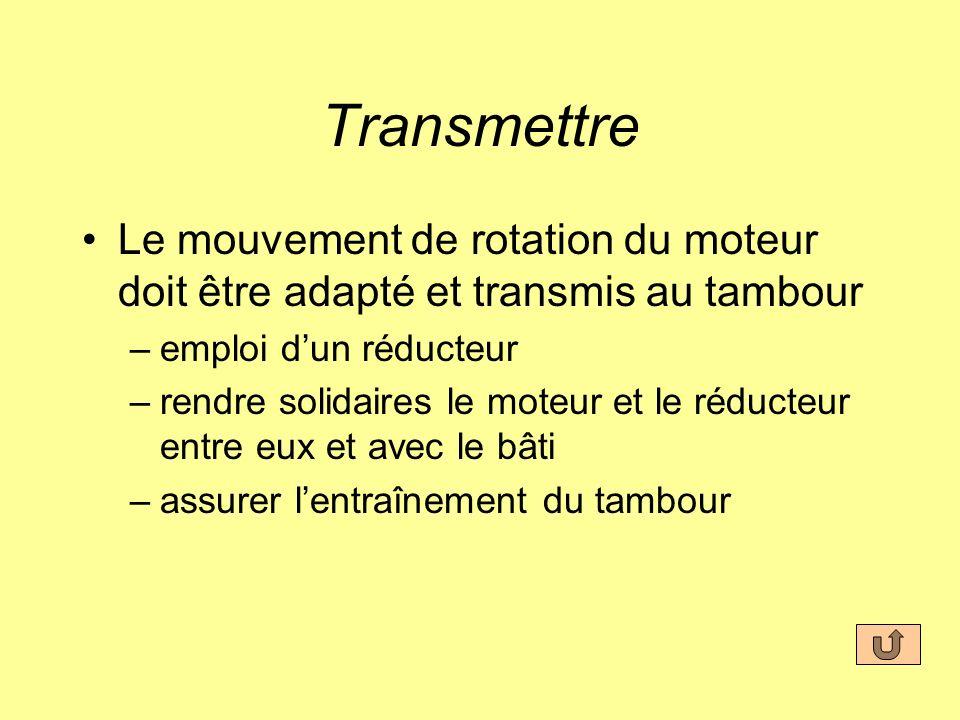 Transmettre Le mouvement de rotation du moteur doit être adapté et transmis au tambour –emploi dun réducteur –rendre solidaires le moteur et le réducteur entre eux et avec le bâti –assurer lentraînement du tambour