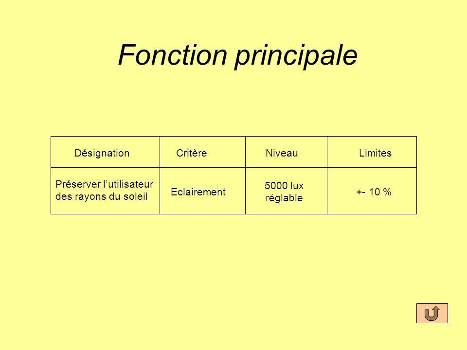 Fonction principale DésignationCritèreNiveauLimites Préserver lutilisateur des rayons du soleil Eclairement 5000 lux réglable +- 10 %