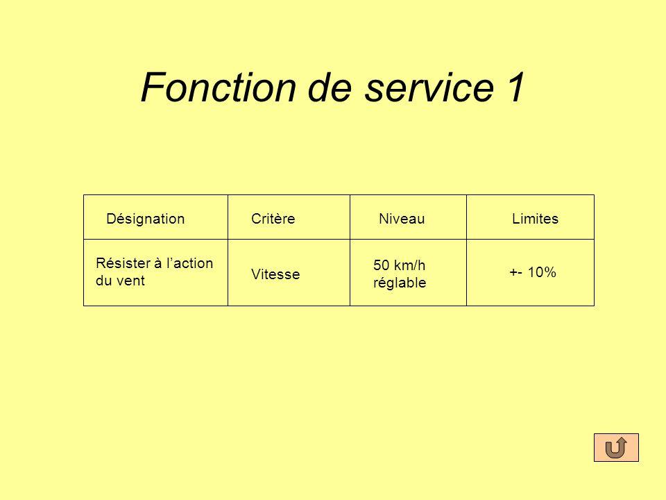 Fonction de service 1 DésignationCritèreNiveauLimites Résister à laction du vent Vitesse 50 km/h réglable +- 10%