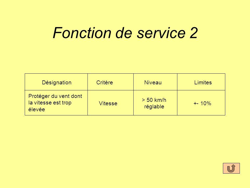 Fonction de service 2 DésignationCritèreNiveauLimites Protéger du vent dont la vitesse est trop élevée Vitesse > 50 km/h réglable +- 10%