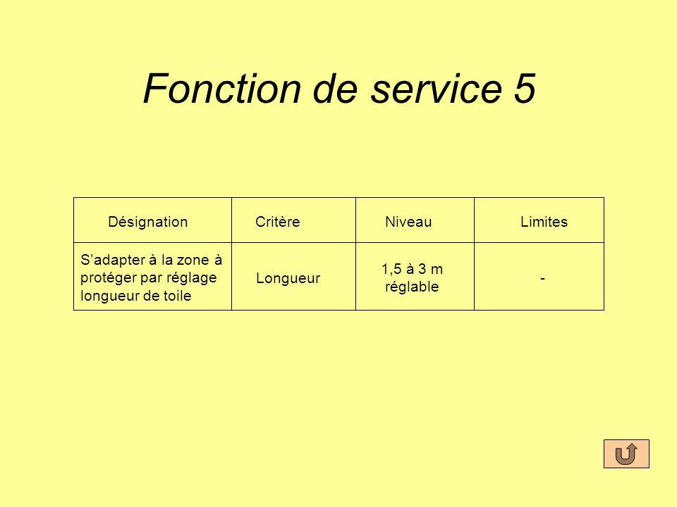 Fonction de service 5 DésignationCritèreNiveauLimites Sadapter à la zone à protéger par réglage longueur de toile Longueur 1,5 à 3 m réglable -