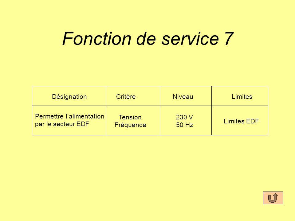 Fonction de service 7 DésignationCritèreNiveauLimites Permettre lalimentation par le secteur EDF Tension Fréquence 230 V 50 Hz Limites EDF