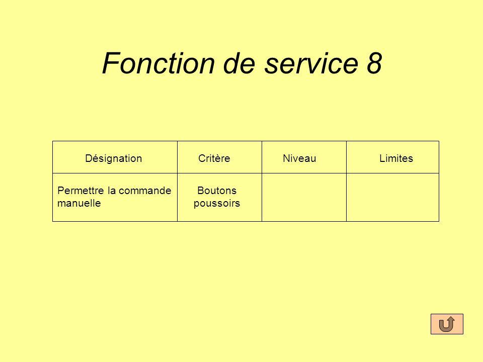 Fonction de service 8 DésignationCritèreNiveauLimites Permettre la commande manuelle Boutons poussoirs