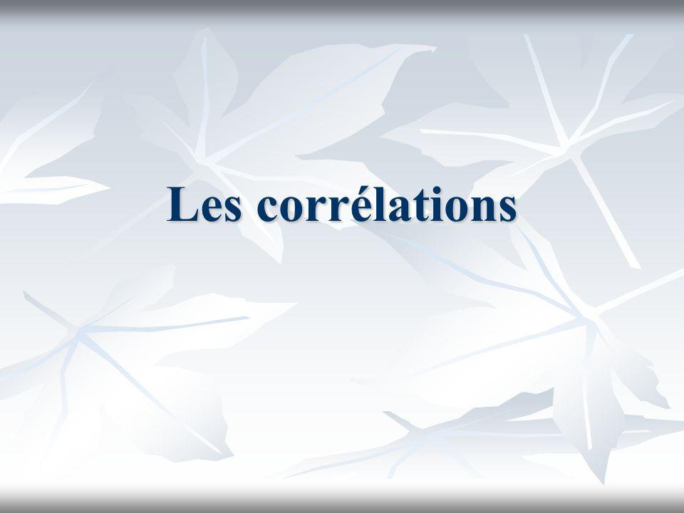 Les corrélations