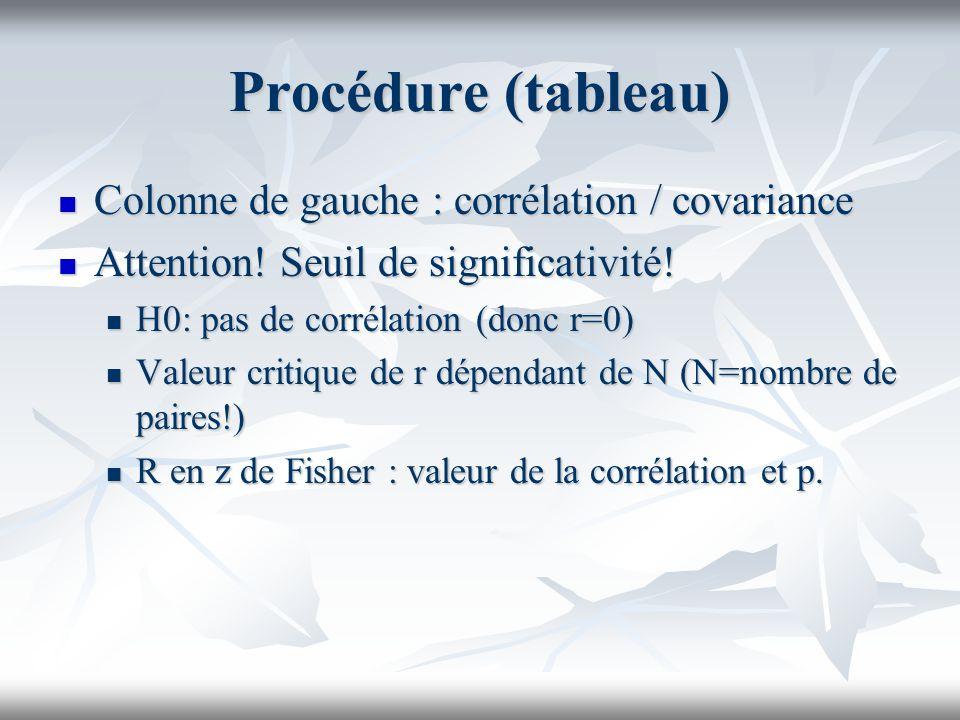 Procédure (tableau) Colonne de gauche : corrélation / covariance Colonne de gauche : corrélation / covariance Attention.