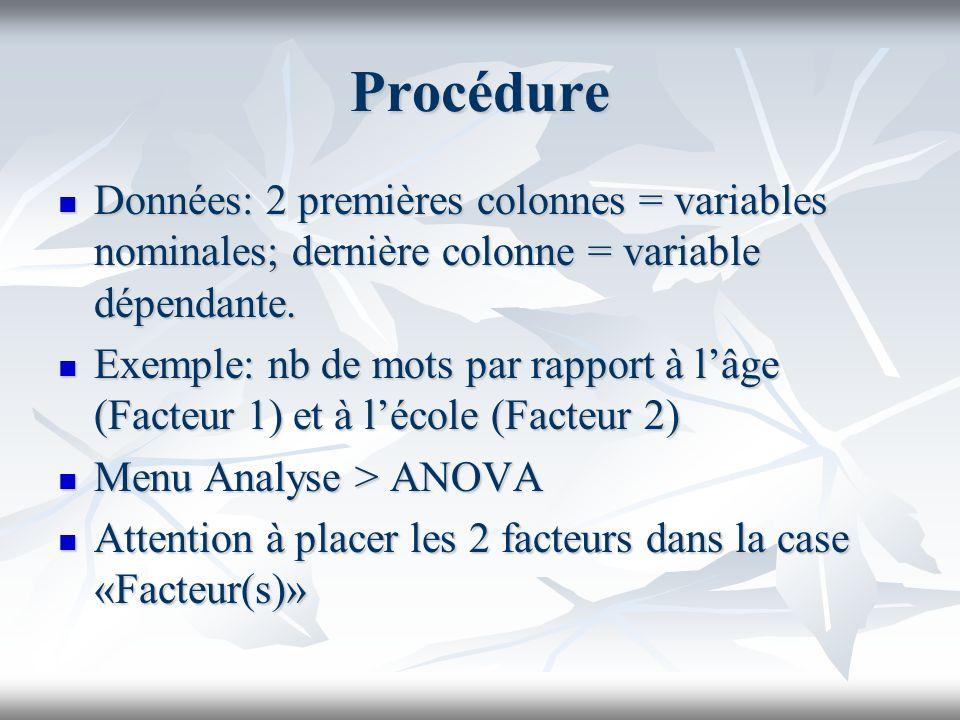 Procédure Données: 2 premières colonnes = variables nominales; dernière colonne = variable dépendante.