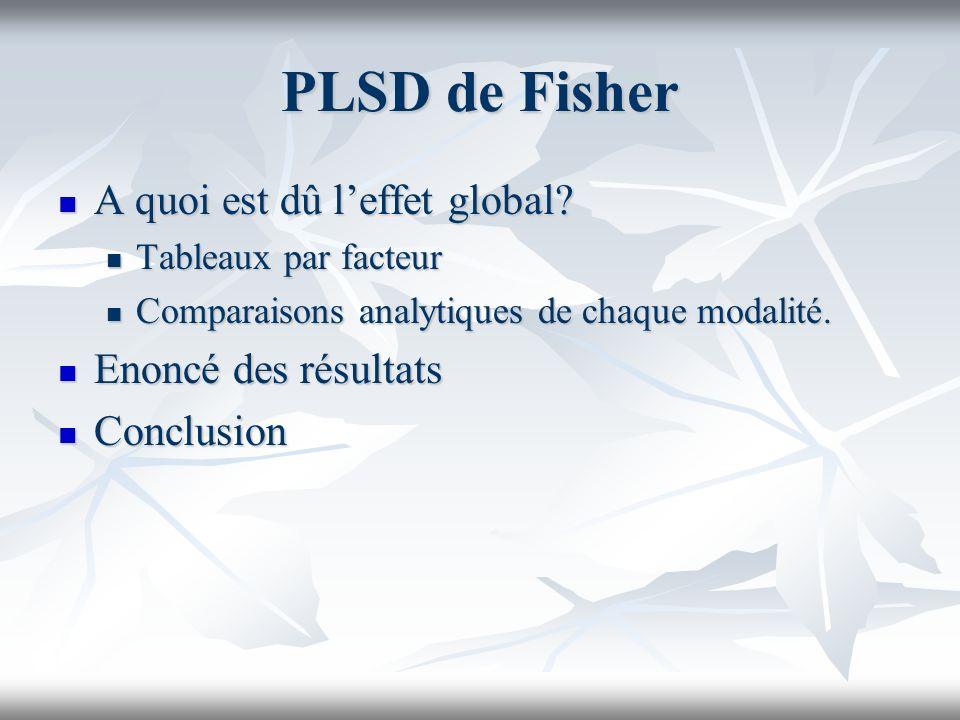 PLSD de Fisher A quoi est dû leffet global. A quoi est dû leffet global.