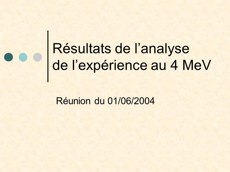 Résultats de lanalyse de lexpérience au 4 MeV Réunion du 01/06/2004