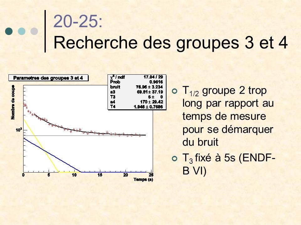 20-25: Recherche des groupes 3 et 4 T 1/2 groupe 2 trop long par rapport au temps de mesure pour se démarquer du bruit T 3 fixé à 5s (ENDF- B VI)