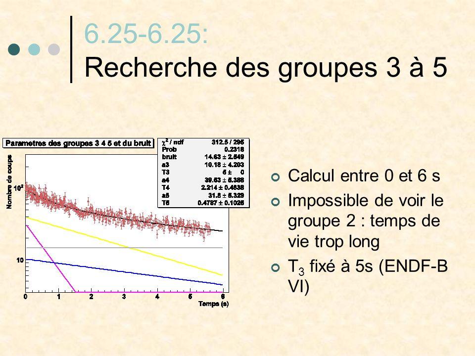 6.25-6.25: Recherche des groupes 3 à 5 Calcul entre 0 et 6 s Impossible de voir le groupe 2 : temps de vie trop long T 3 fixé à 5s (ENDF-B VI)