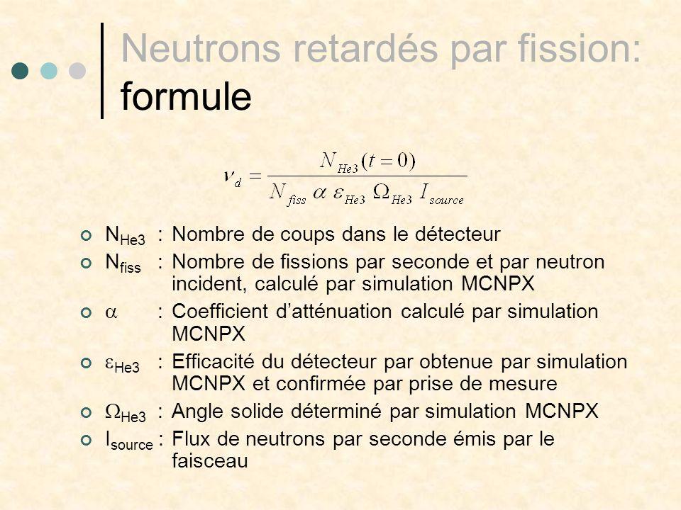 Neutrons retardés par fission: formule N He3 : Nombre de coups dans le détecteur N fiss : Nombre de fissions par seconde et par neutron incident, calc