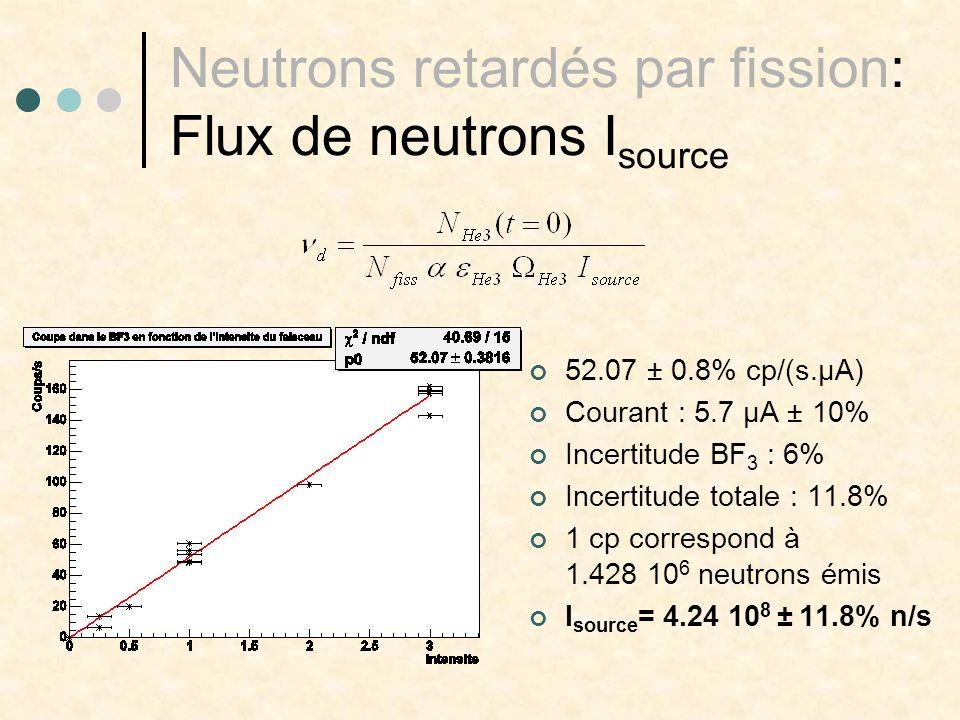 Neutrons retardés par fission: Flux de neutrons I source 52.07 ± 0.8% cp/(s.µA) Courant : 5.7 µA ± 10% Incertitude BF 3 : 6% Incertitude totale : 11.8% 1 cp correspond à 1.428 10 6 neutrons émis I source = 4.24 10 8 ± 11.8% n/s
