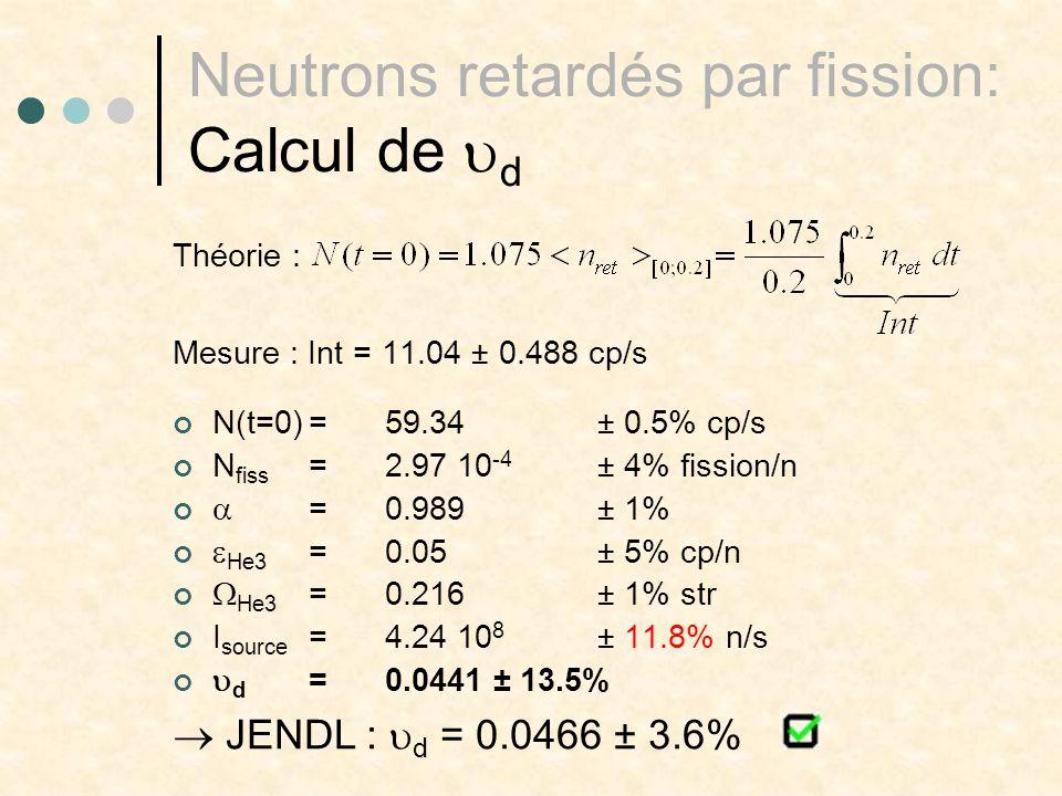 Neutrons retardés par fission: Calcul de d Théorie : Mesure : Int = 11.04 ± 0.488 cp/s N(t=0)= 59.34 ± 0.5% cp/s N fiss = 2.97 10 -4 ± 4% fission/n =