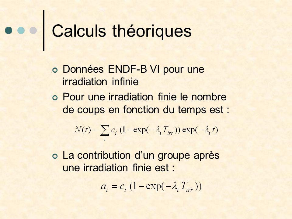 Calculs théoriques Données ENDF-B VI pour une irradiation infinie Pour une irradiation finie le nombre de coups en fonction du temps est : La contribu
