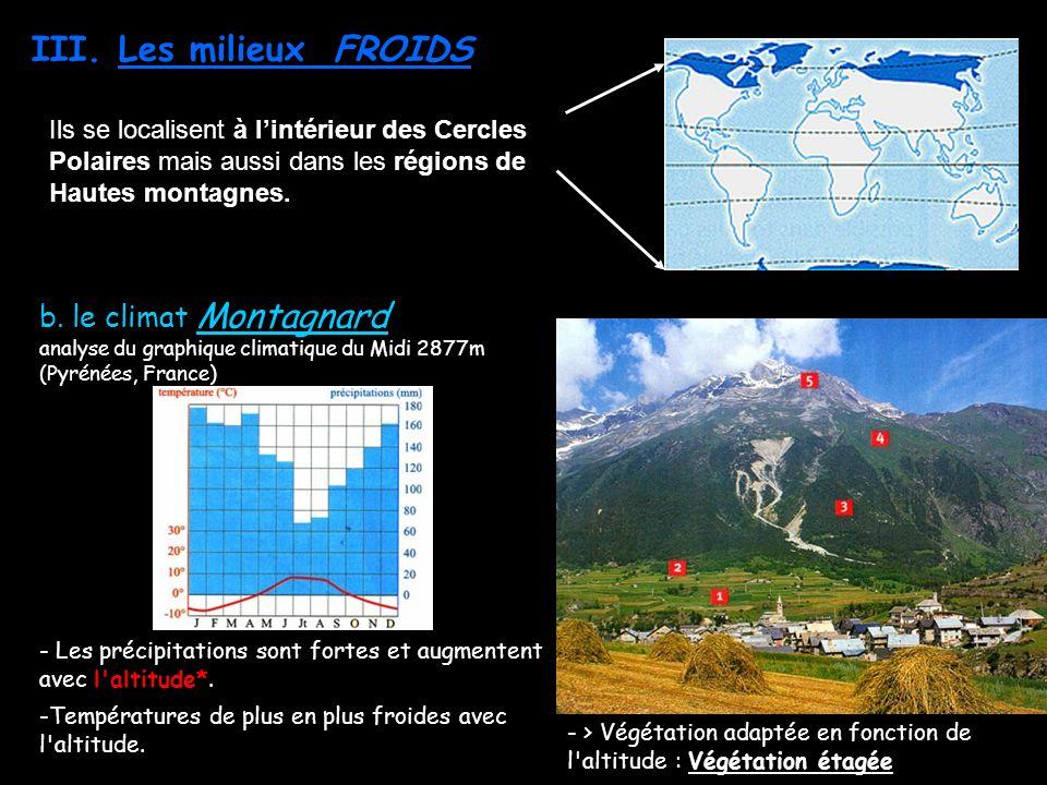 III. Les milieux FROIDS Ils se localisent à lintérieur des Cercles Polaires mais aussi dans les régions de Hautes montagnes. b. le climat Montagnard a