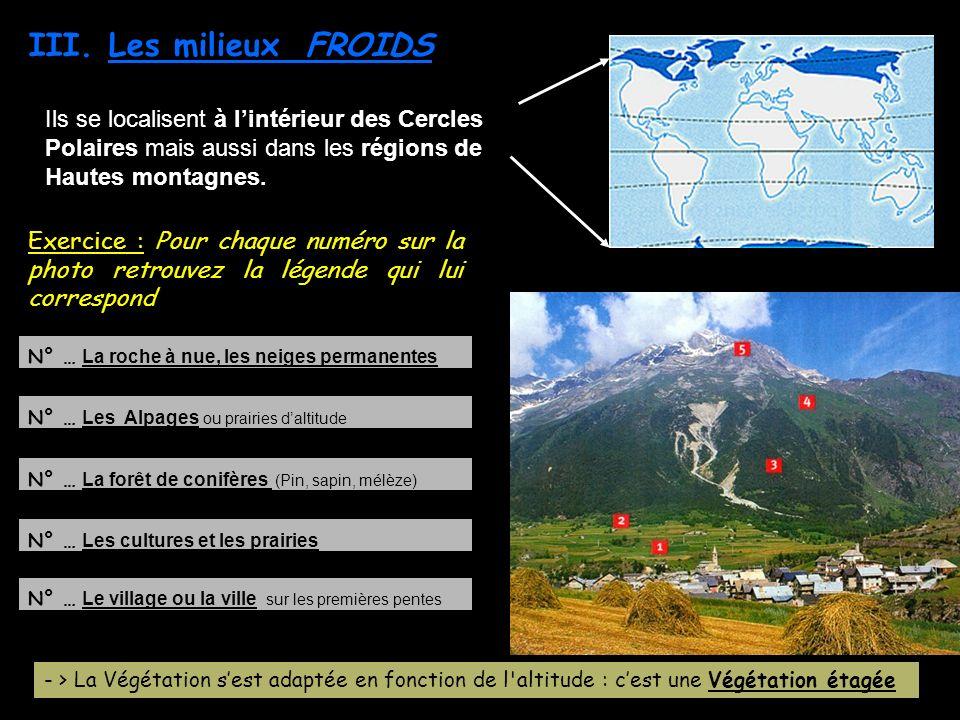 III. Les milieux FROIDS Ils se localisent à lintérieur des Cercles Polaires mais aussi dans les régions de Hautes montagnes. - > La Végétation sest ad