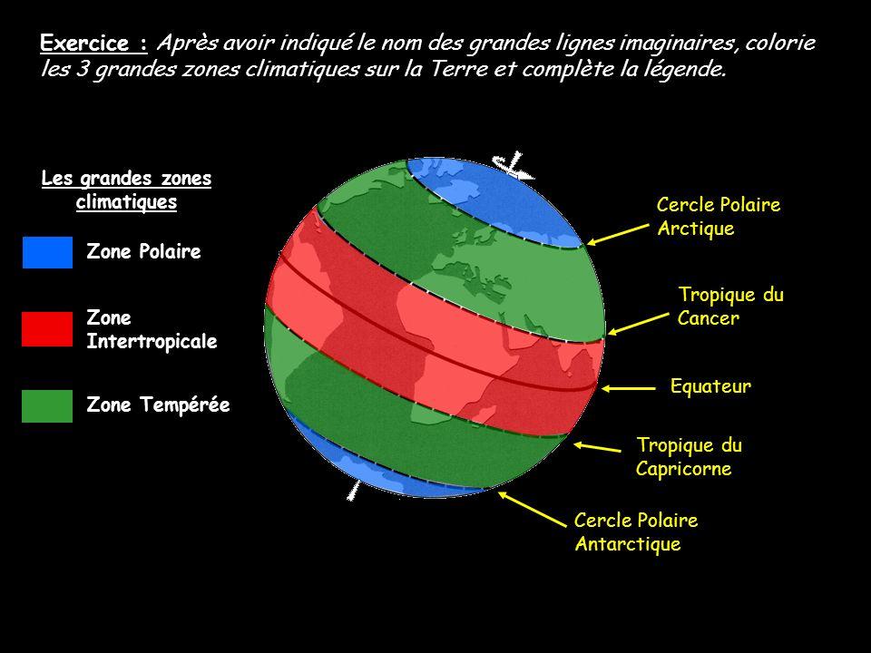 Exercice : Après avoir indiqué le nom des grandes lignes imaginaires, colorie les 3 grandes zones climatiques sur la Terre et complète la légende. Cer