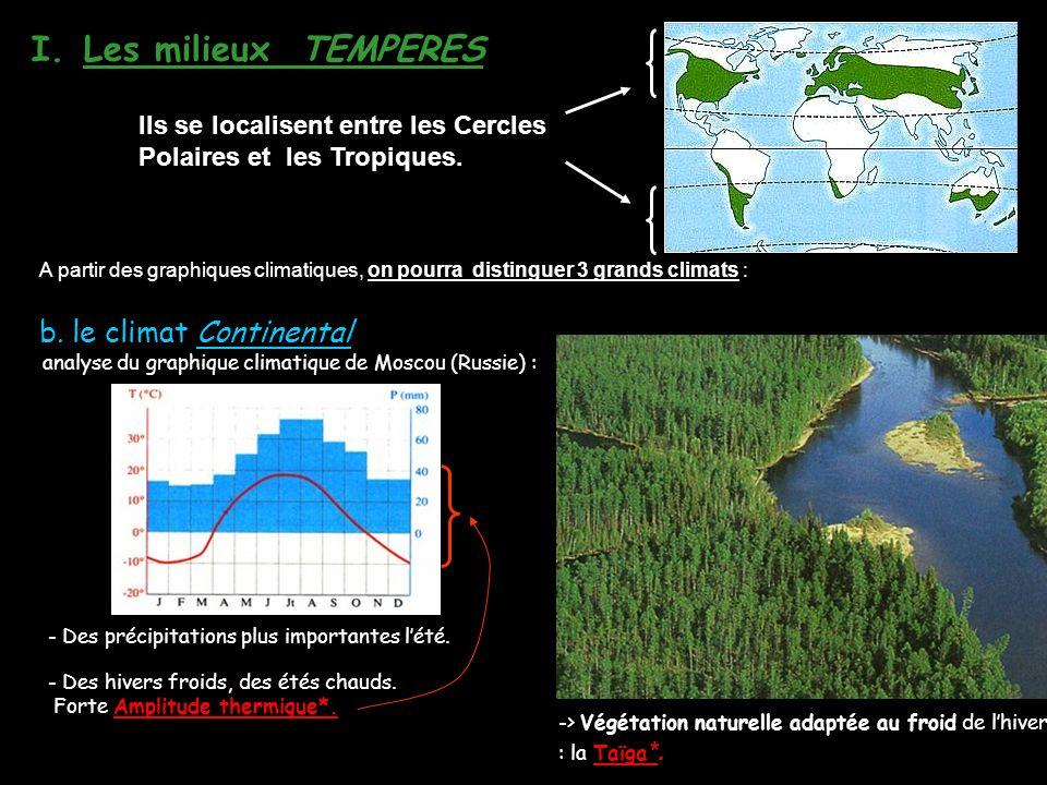 I.Les milieux TEMPERES A partir des graphiques climatiques, on pourra distinguer 3 grands climats : - Des précipitations plus importantes lété. - Des