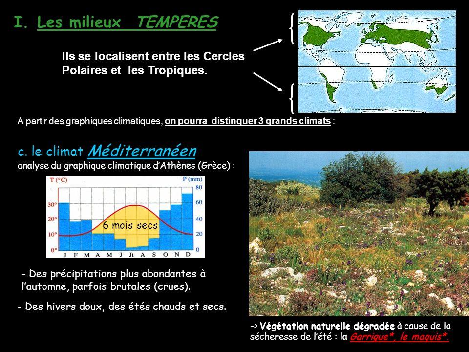 I.Les milieux TEMPERES A partir des graphiques climatiques, on pourra distinguer 3 grands climats : Ils se localisent entre les Cercles Polaires et les Tropiques.