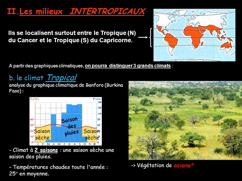 II.Les milieux INTERTROPICAUX Ils se localisent surtout entre le Tropique (N) du Cancer et le Tropique (S) du Capricorne. A partir des graphiques clim
