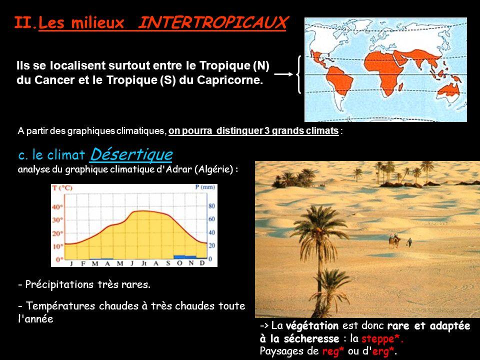 c. le climat Désertique analyse du graphique climatique d'Adrar (Algérie) : II.Les milieux INTERTROPICAUX Ils se localisent surtout entre le Tropique