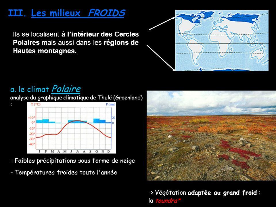 III. Les milieux FROIDS Ils se localisent à lintérieur des Cercles Polaires mais aussi dans les régions de Hautes montagnes. a. le climat Polaire anal