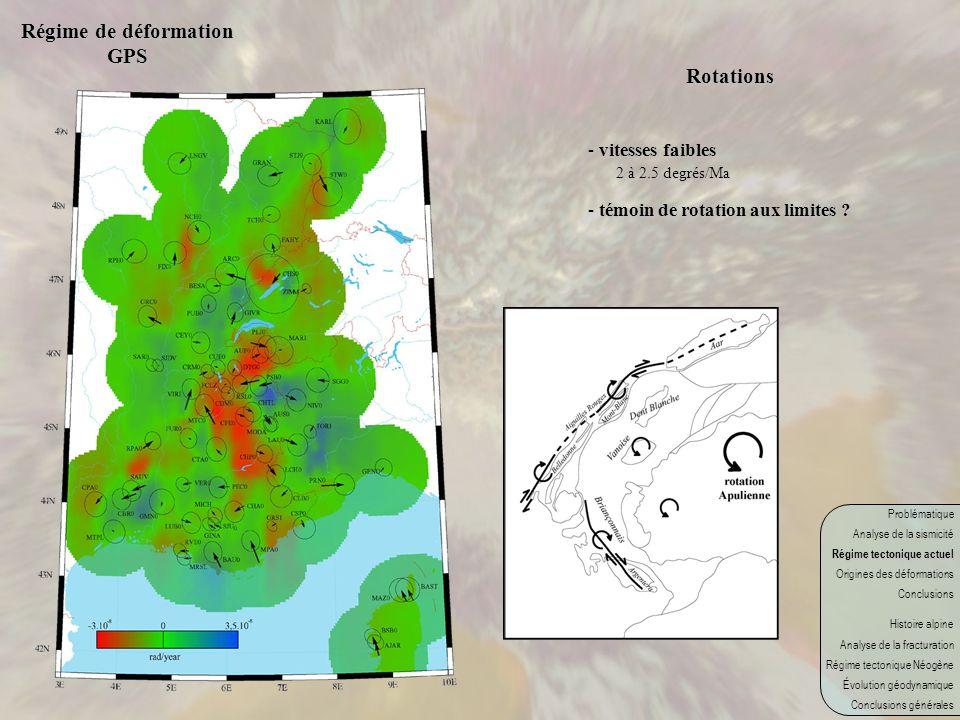 Régime de déformation GPS Rotations Problématique Analyse de la sismicité Régime tectonique actuel Origines des déformations Conclusions Histoire alpi