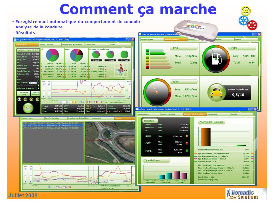 Juillet 2009 Comment ça marche - Enregistrement automatique du comportement de conduite - Analyse de la conduite - Résultats