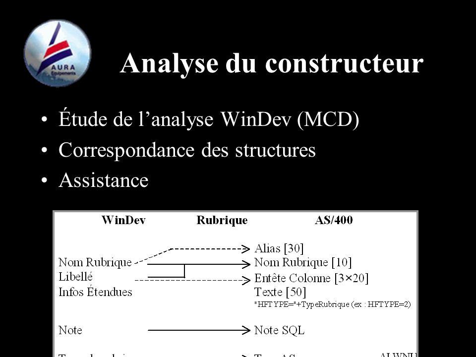 Analyse du constructeur Étude de lanalyse WinDev (MCD) Correspondance des structures Assistance