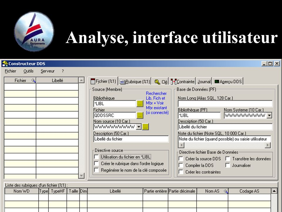 Analyse, interface utilisateur