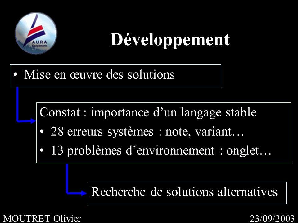 23/09/2003MOUTRET Olivier Développement Mise en œuvre des solutions Constat : importance dun langage stable 28 erreurs systèmes : note, variant… 13 problèmes denvironnement : onglet… Recherche de solutions alternatives