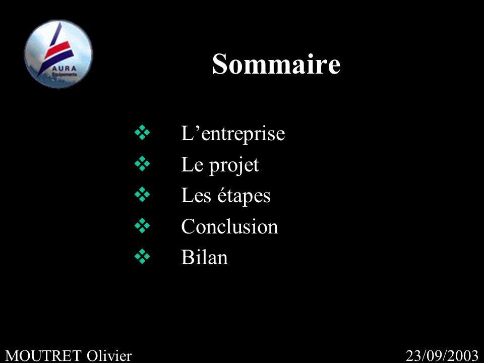23/09/2003MOUTRET Olivier Sommaire Lentreprise Le projet Les étapes Conclusion Bilan