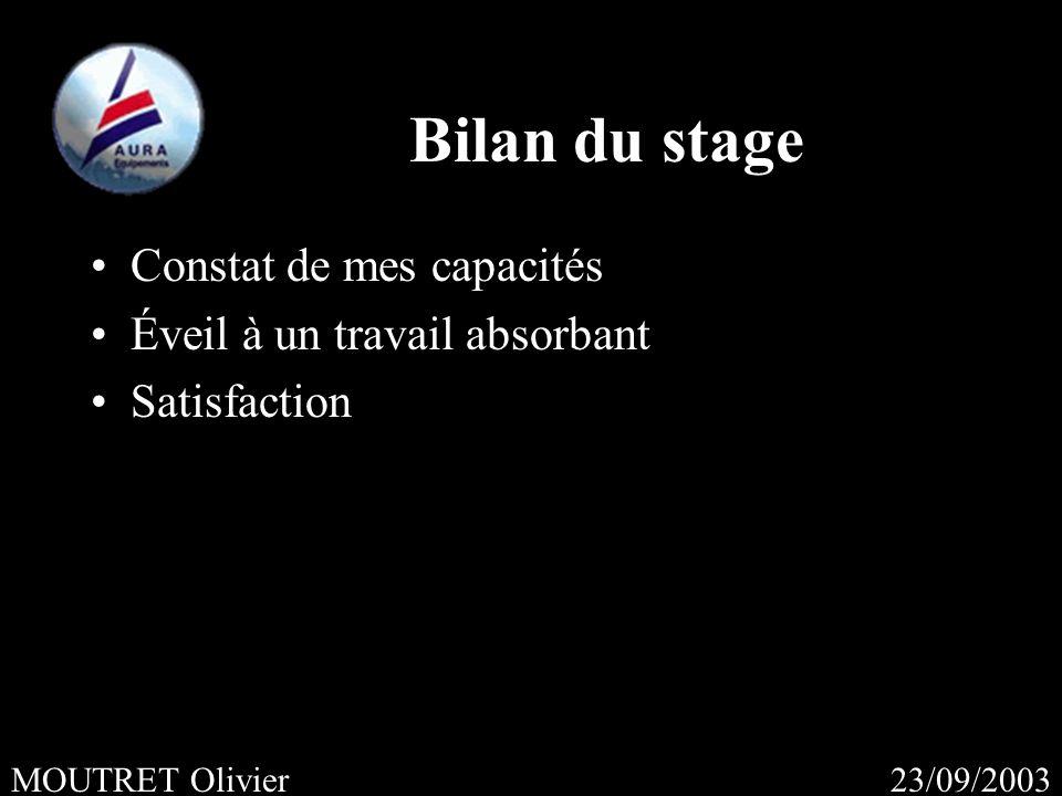 23/09/2003MOUTRET Olivier Bilan du stage Constat de mes capacités Éveil à un travail absorbant Satisfaction