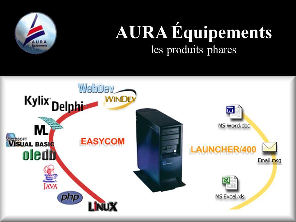 23/09/2003MOUTRET Olivier Analyse, interface utilisateur Simple Conforme à Windows Détail AS Utilisation rapide