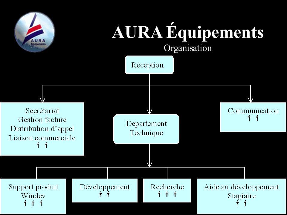 AURA Équipements Organisation