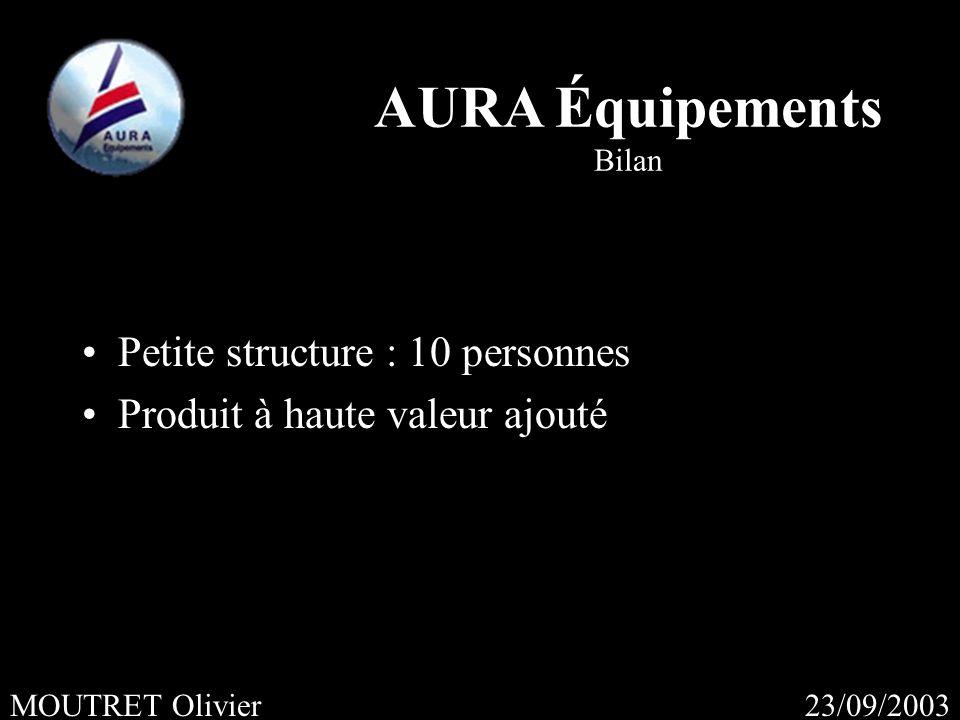 23/09/2003MOUTRET Olivier Petite structure : 10 personnes Produit à haute valeur ajouté AURA Équipements Bilan