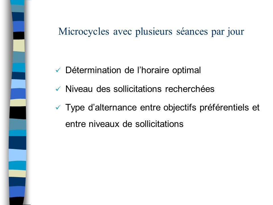 Microcycles avec plusieurs séances par jour Détermination de lhoraire optimal Niveau des sollicitations recherchées Type dalternance entre objectifs p