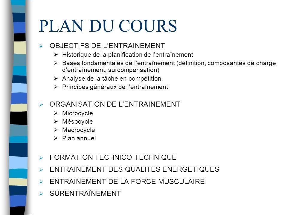 PLAN DU COURS OBJECTIFS DE LENTRAINEMENT Historique de la planification de lentraînement Bases fondamentales de lentraînement (définition, composantes