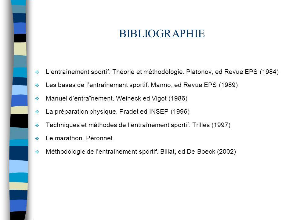 BIBLIOGRAPHIE Lentraînement sportif: Théorie et méthodologie. Platonov, ed Revue EPS (1984) Les bases de lentraînement sportif. Manno, ed Revue EPS (1